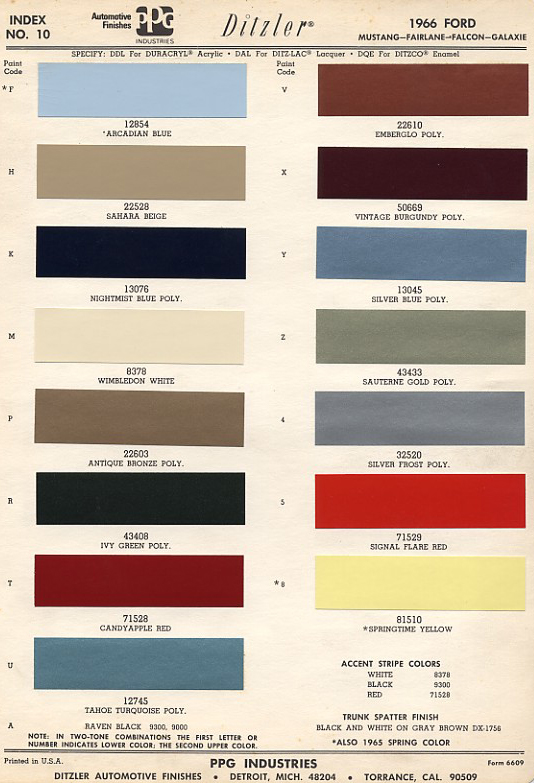 Chevelle Paint Codes